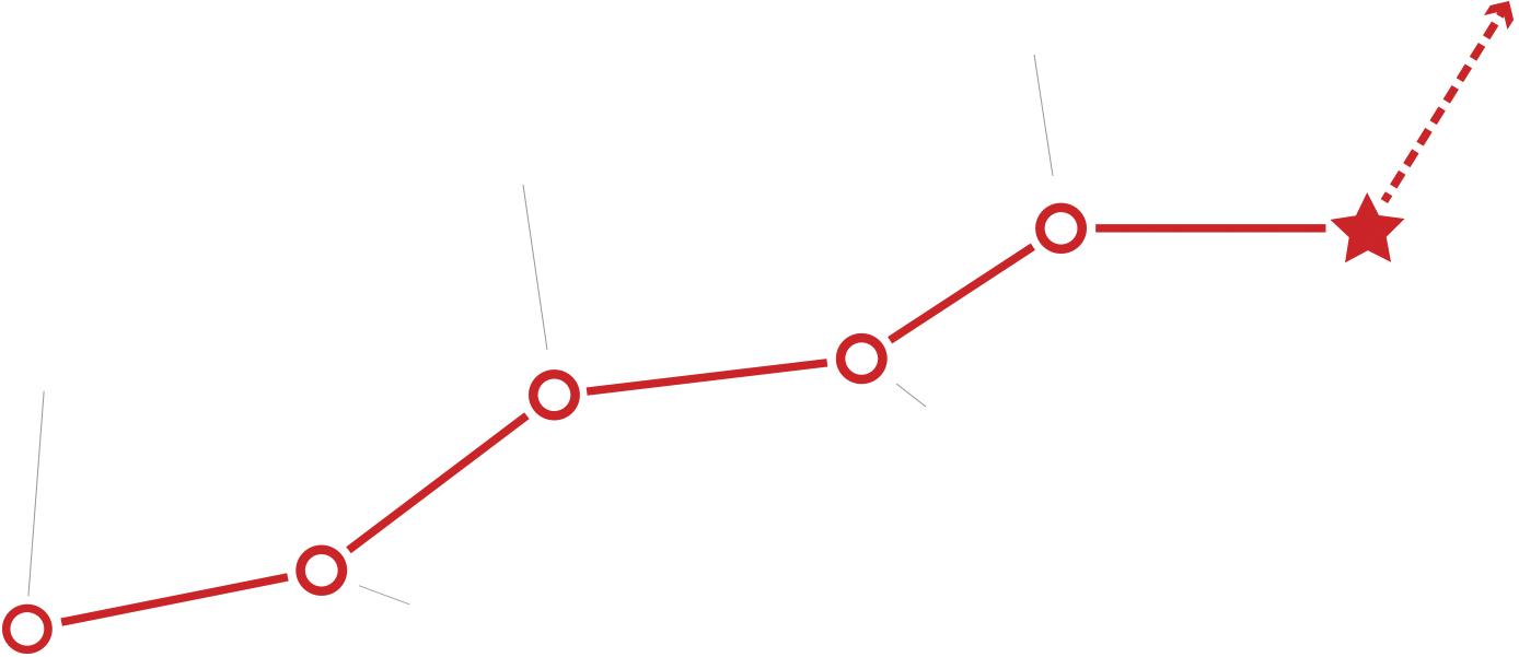 Этапы продвижения сайта